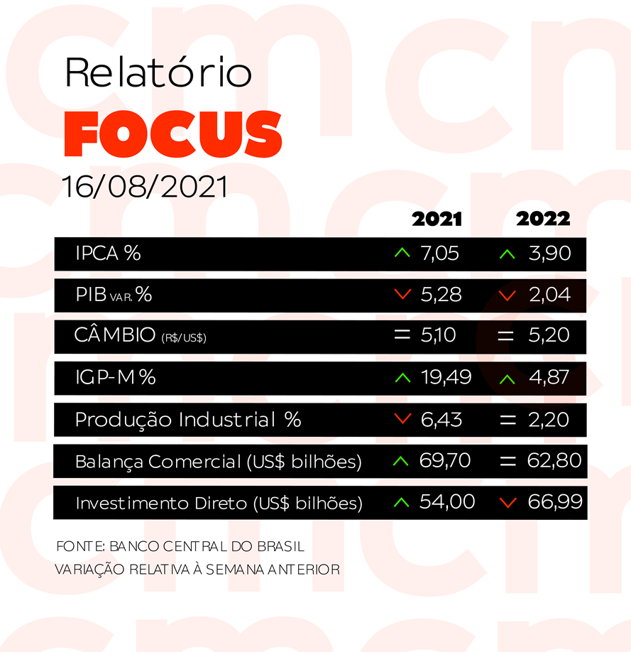FocusNossaVisao160821-1015